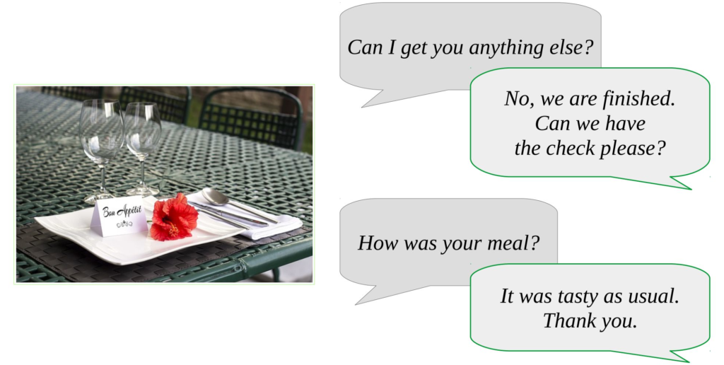 Speaking practice. At the restaurant.