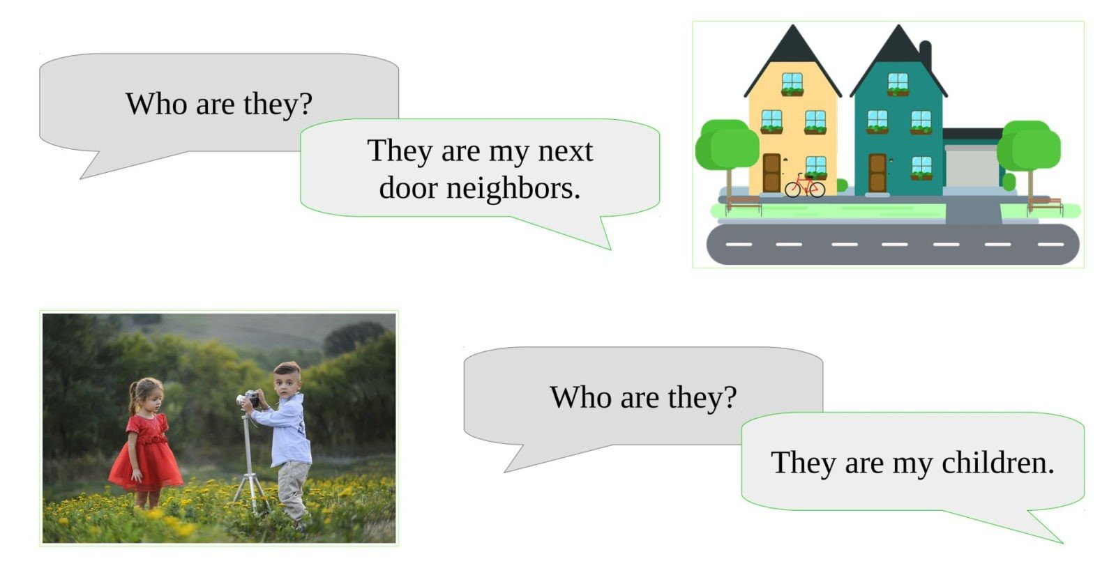 Dialog practice. Speaking about others.